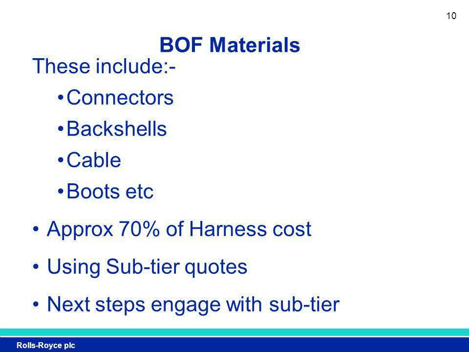 Rolls-Royce plc 10 BOF Materials These include:- Connectors Backshells Cable Boots etc Approx 70% of Harness cost Using Sub-tier quotes Next steps engage with sub-tier