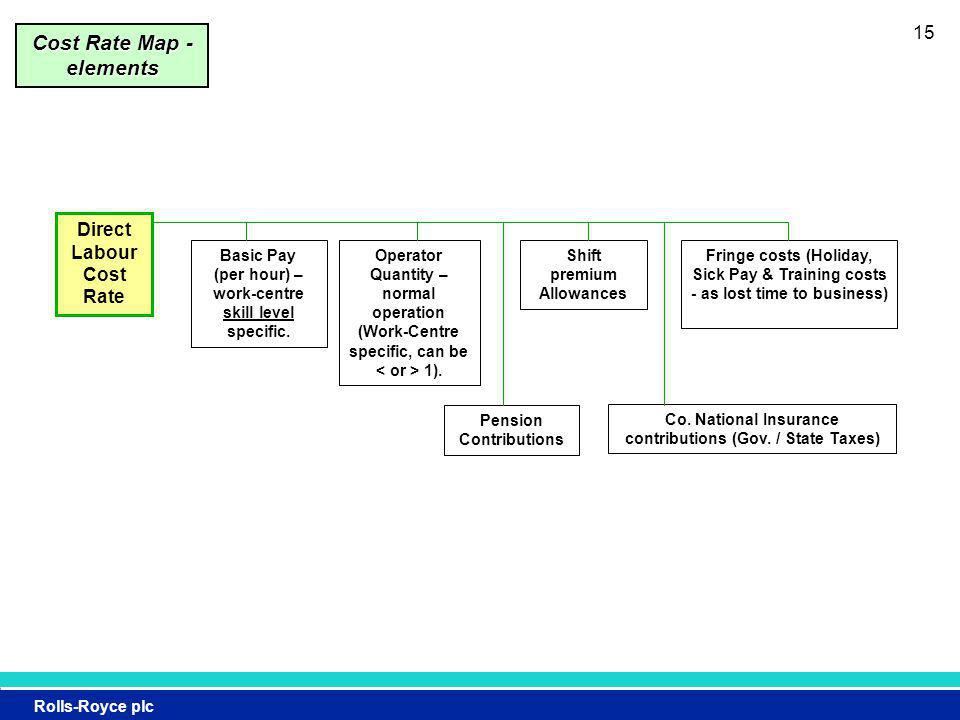 Rolls-Royce plc 15 Cost Rate Map - elements Basic Pay (per hour) – work-centre skill level specific.