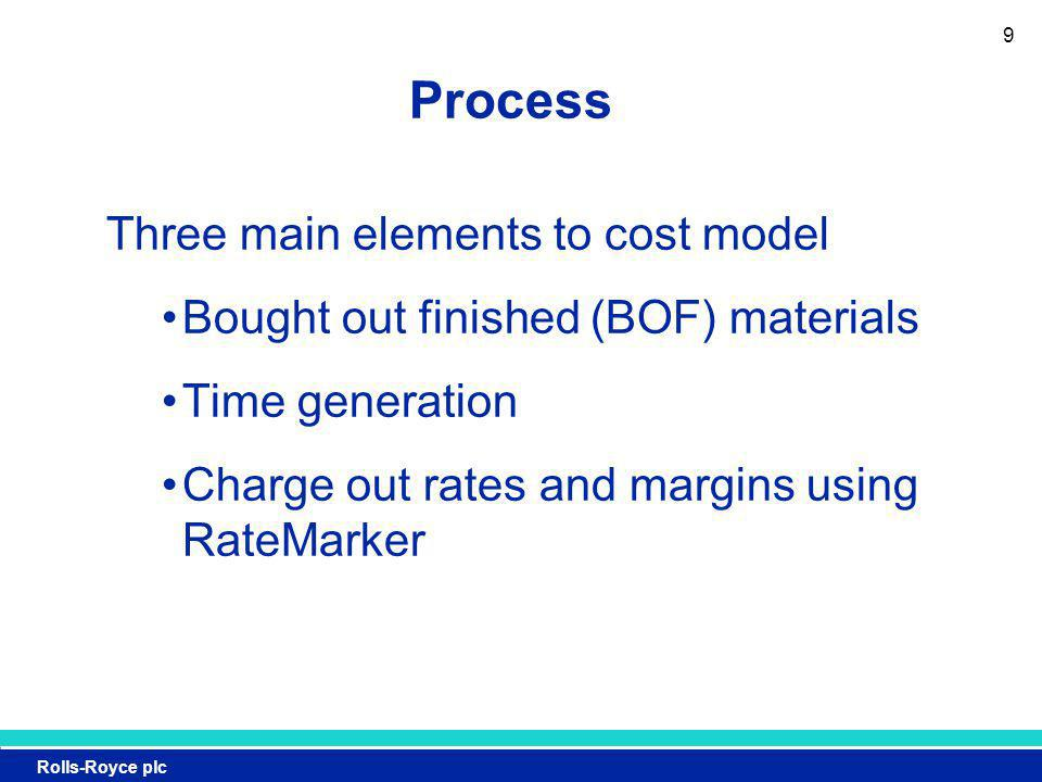 9 Process Three main elements to cost model Bought out finished (BOF) materials Time generation Charge out rates and margins using RateMarker