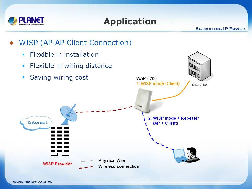www.planet.com.tw Application WISP (AP-AP Client Connection) Flexible in installation Flexible in wiring distance Saving wiring cost WAP-6200 1. WISP
