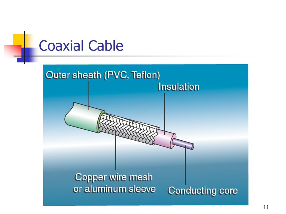 11 Coaxial Cable