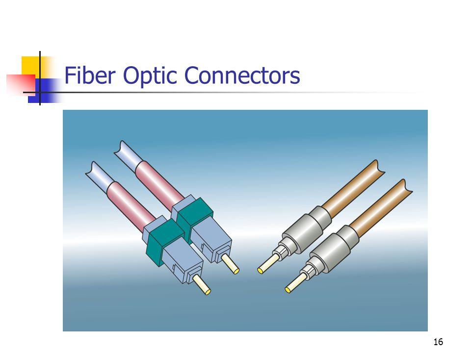16 Fiber Optic Connectors