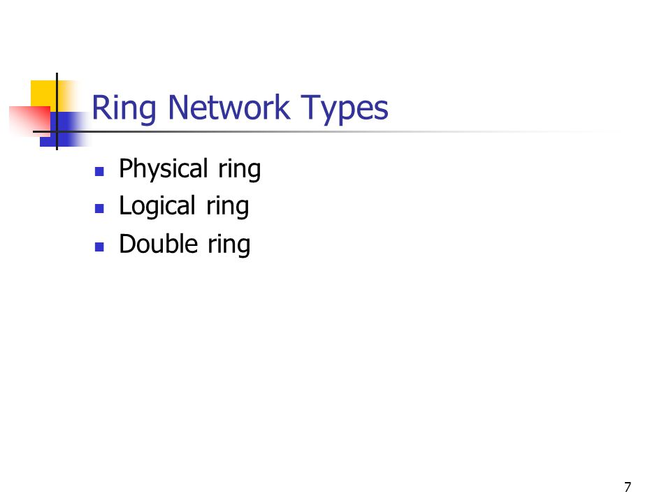 7 Ring Network Types Physical ring Logical ring Double ring