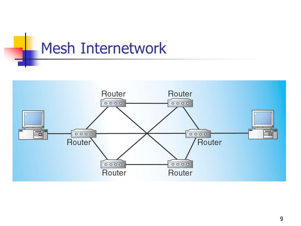 9 Mesh Internetwork