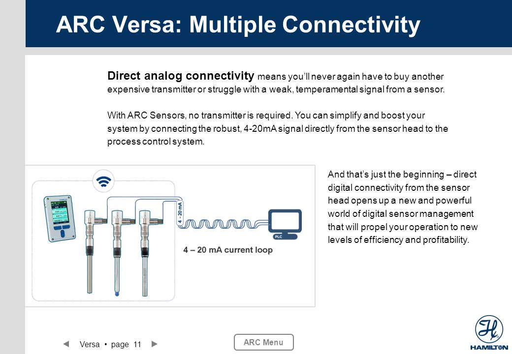 Versa page 11 ARC Menu ARC Versa: Multiple Connectivity Direct analog connectivity means youll never again have to buy another expensive transmitter or struggle with a weak, temperamental signal from a sensor.