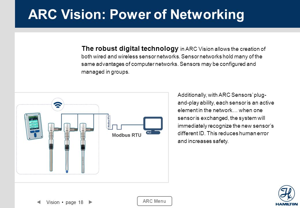 Vision page 18 ARC Menu ARC Vision: Power of Networking The robust digital technology in ARC Vision allows the creation of both wired and wireless sensor networks.