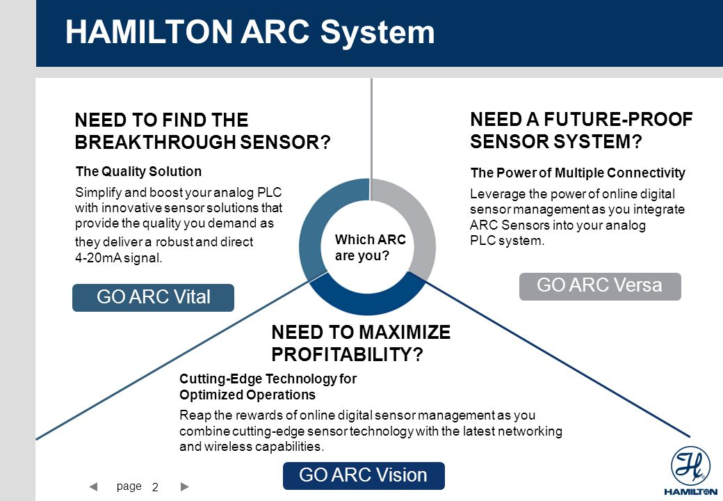 Versa page 13 ARC Menu ARC Versa: System Components The ARC View Handheld brings digital sensor management to your system as it optimizes online calibration and maintenance.