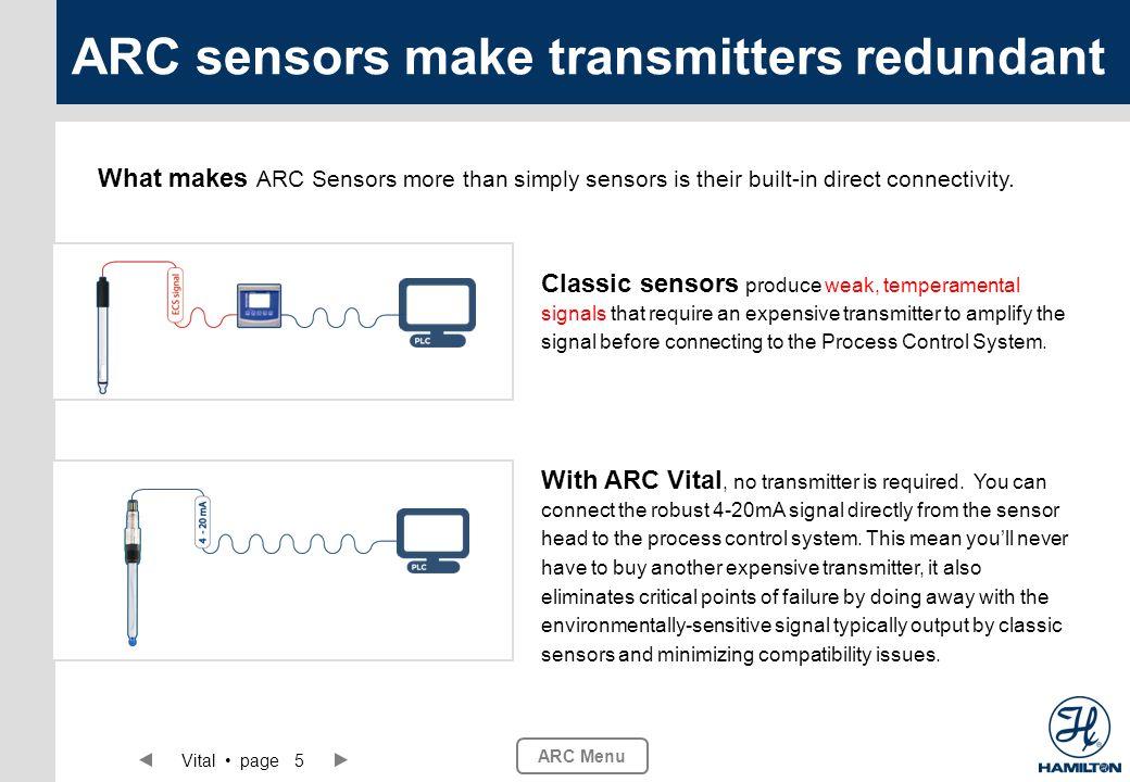 ARC Menu Vital page 5 ARC sensors make transmitters redundant Classic sensors produce weak, temperamental signals that require an expensive transmitte