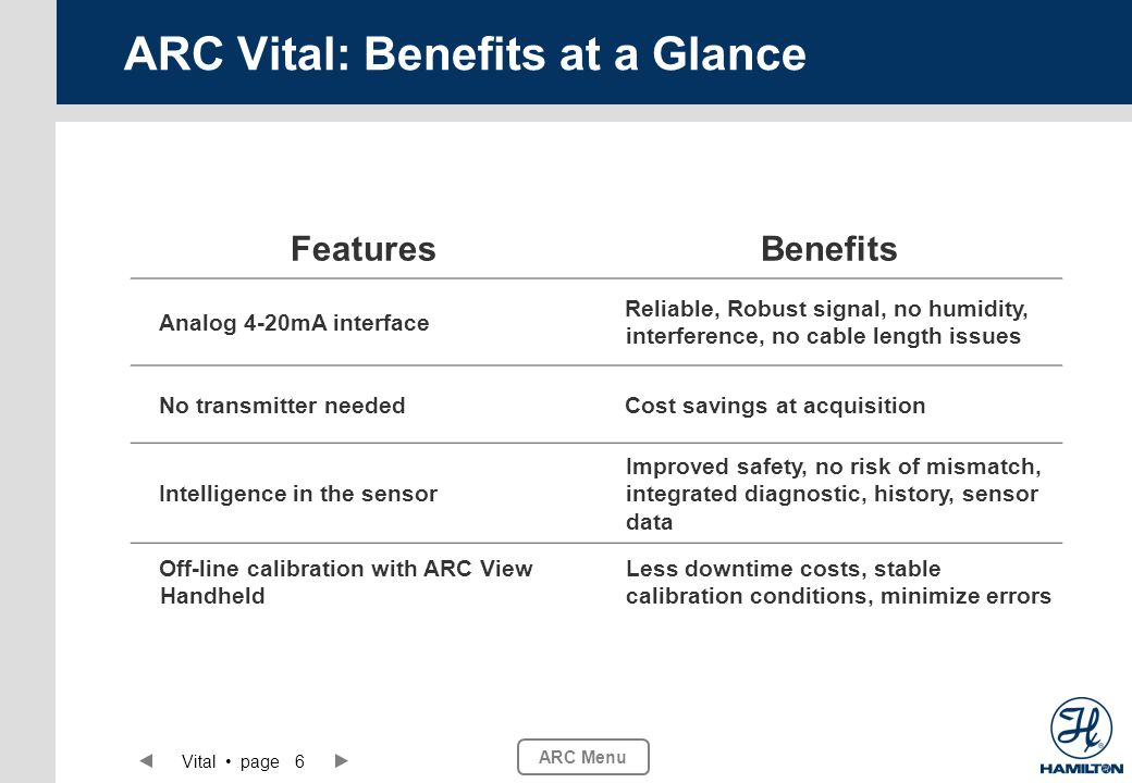 ARC Menu Vital page 6 ARC Vital: Benefits at a Glance FeaturesBenefits Analog 4-20mA interface Reliable, Robust signal, no humidity, interference, no cable length issues No transmitter needed Cost savings at acquisition Intelligence in the sensor Improved safety, no risk of mismatch, integrated diagnostic, history, sensor data Off-line calibration with ARC View Handheld Less downtime costs, stable calibration conditions, minimize errors