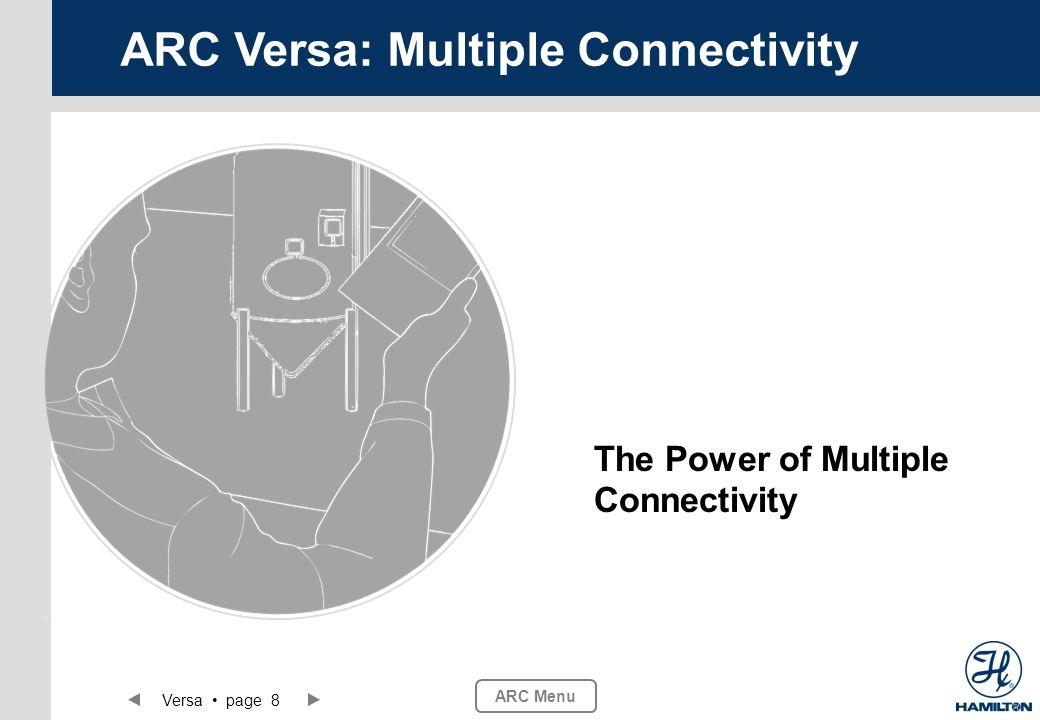 Versa page 8 ARC Menu The Power of Multiple Connectivity ARC Versa: Multiple Connectivity