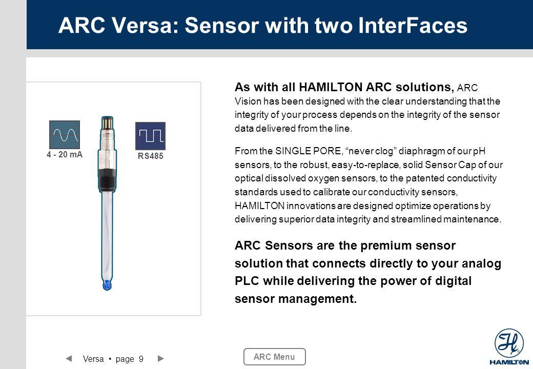 Vision page 20 ARC Menu ARC Vision: System Components Each sensor has a unique digital identity.