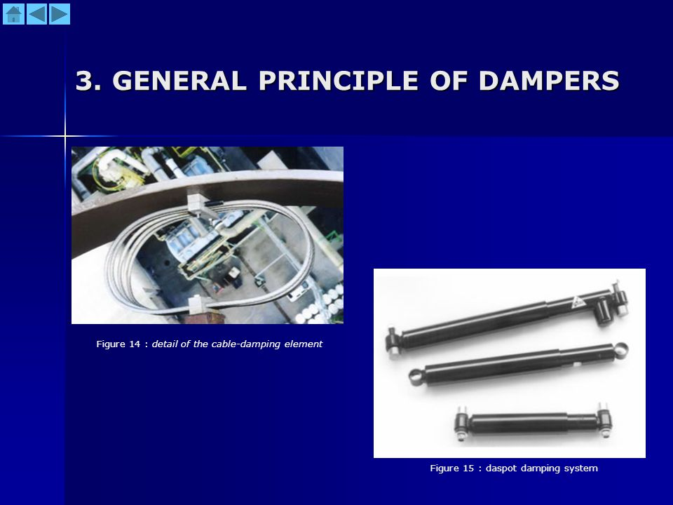 3. GENERAL PRINCIPLE OF DAMPERS Figure 14 : detail of the cable-damping element Figure 15 : daspot damping system