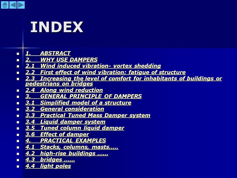 INDEX 1.ABSTRACT 1.ABSTRACT 1.ABSTRACT 1.ABSTRACT 2.WHY USE DAMPERS 2.WHY USE DAMPERS 2.WHY USE DAMPERS 2.WHY USE DAMPERS 2.1Wind induced vibration- v