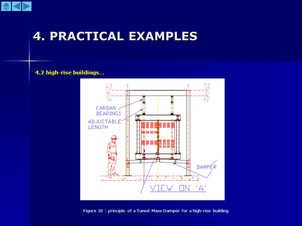 4. PRACTICAL EXAMPLES Figure 30 : principle of a Tuned Mass Damper for a high-rise building 4.2 high-rise buildings…