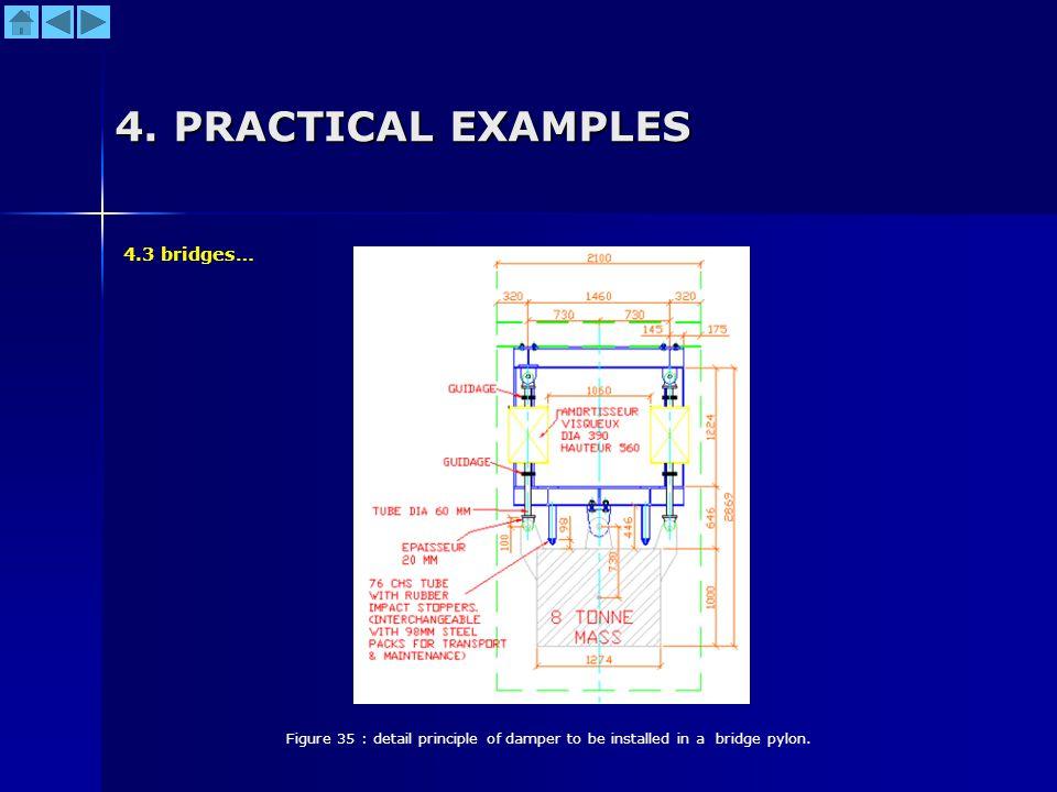 4. PRACTICAL EXAMPLES Figure 35 : detail principle of damper to be installed in a bridge pylon. 4.3 bridges…