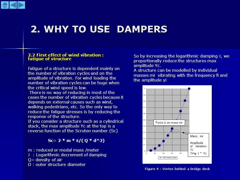2. WHY TO USE DAMPERS 2.2 First effect of wind vibration : fatigue of structure Fatigue of a structure is dependent mainly on the number of vibration