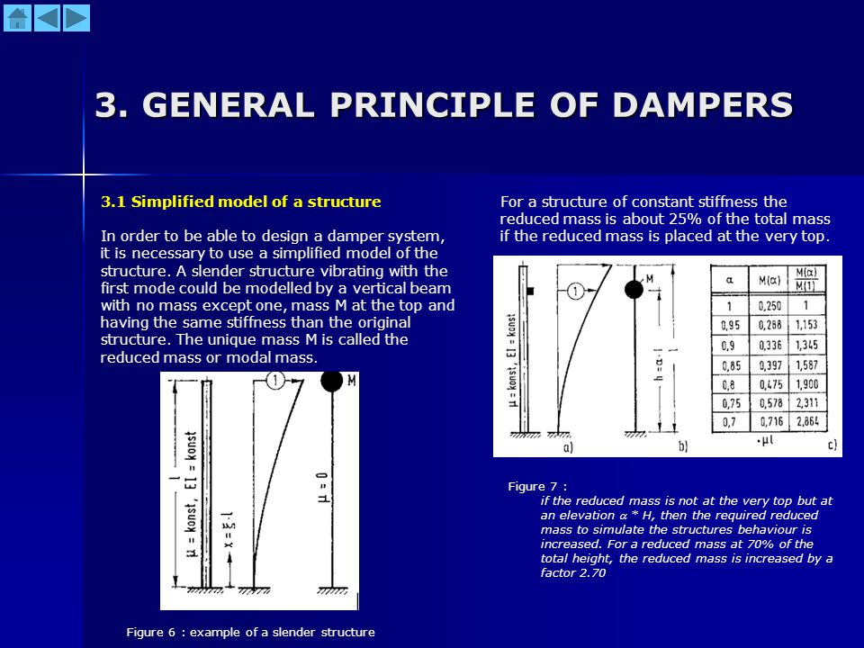 3. GENERAL PRINCIPLE OF DAMPERS 3.1 Simplified model of a structure In order to be able to design a damper system, it is necessary to use a simplified