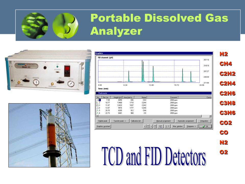 SF6 Analyzer Portable SF6 Leakage Detector Digital Intelligent Dew Point Instrument SF6 Gas Leak Detector