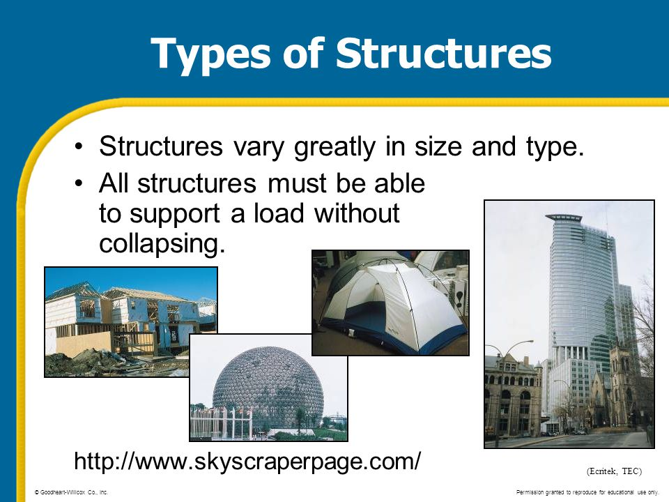 Types of Structures Structures vary greatly in size and type. All structures must be able to support a load without collapsing. http://www.skyscraperp