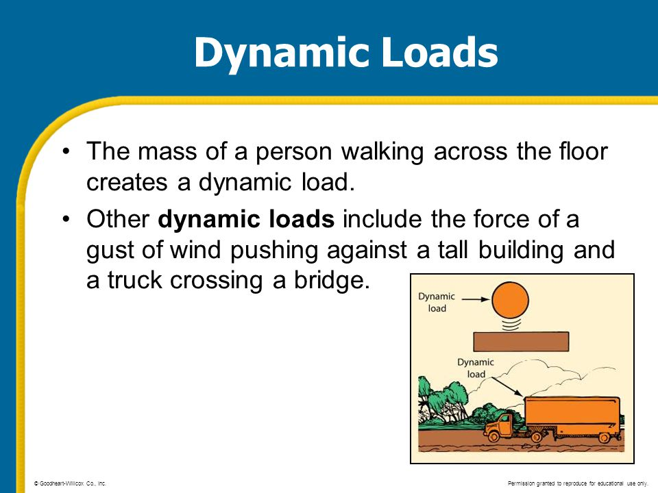 Dynamic Loads The mass of a person walking across the floor creates a dynamic load. Other dynamic loads include the force of a gust of wind pushing ag