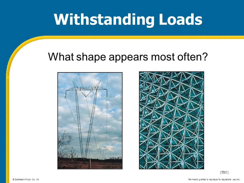 Withstanding Loads What shape appears most often? © Goodheart-Willcox Co., Inc. Permission granted to reproduce for educational use only. (TEC)
