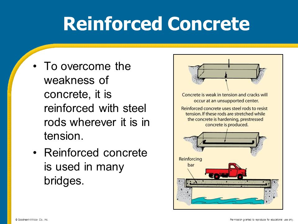Reinforced Concrete To overcome the weakness of concrete, it is reinforced with steel rods wherever it is in tension. Reinforced concrete is used in m