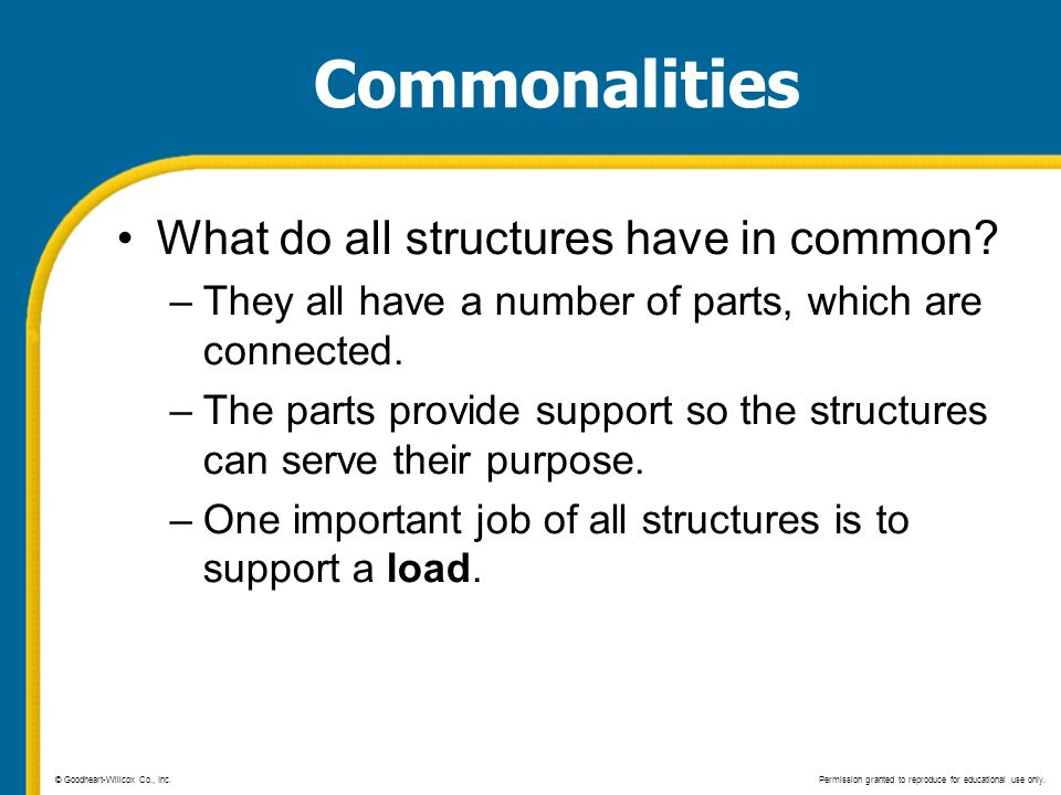Commonalities What do all structures have in common? –They all have a number of parts, which are connected. –The parts provide support so the structur