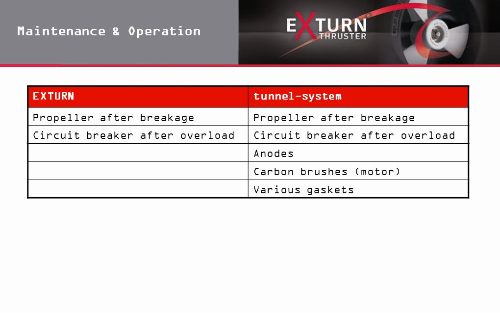 Maintenance & Operation EXTURNtunnel-system Propeller after breakage Circuit breaker after overload Anodes Carbon brushes (motor) Various gaskets