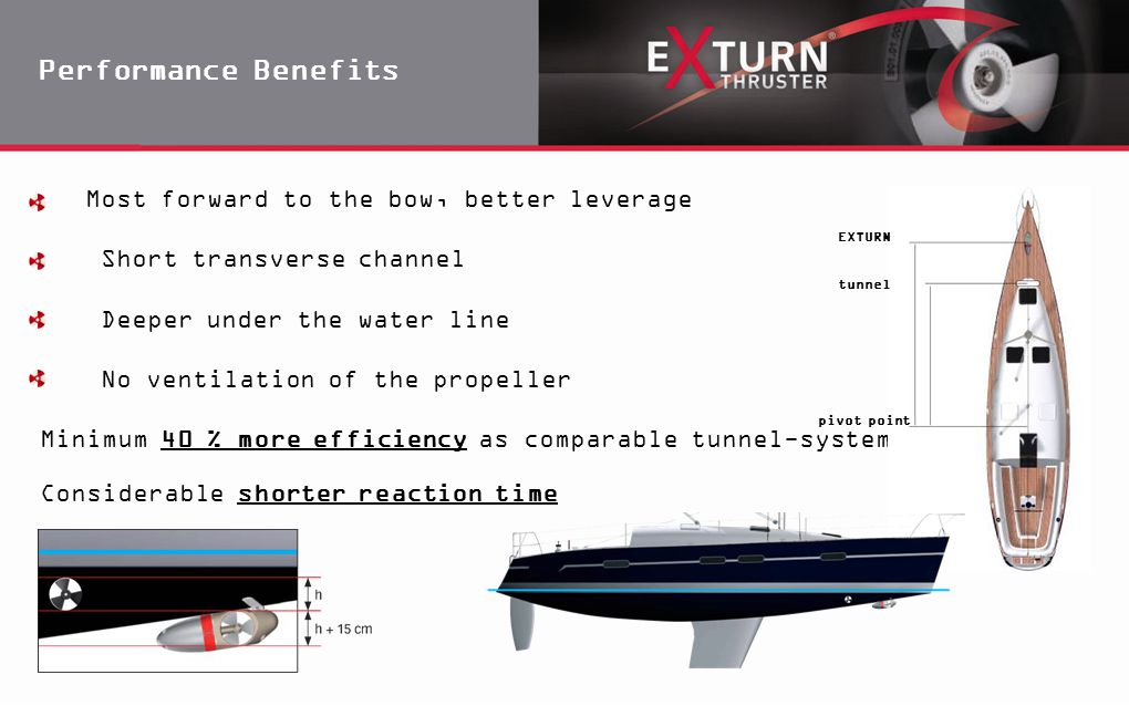 Performance Benefits Most forward to the bow, better leverage Short transverse channel Deeper under the water line No ventilation of the propeller Min