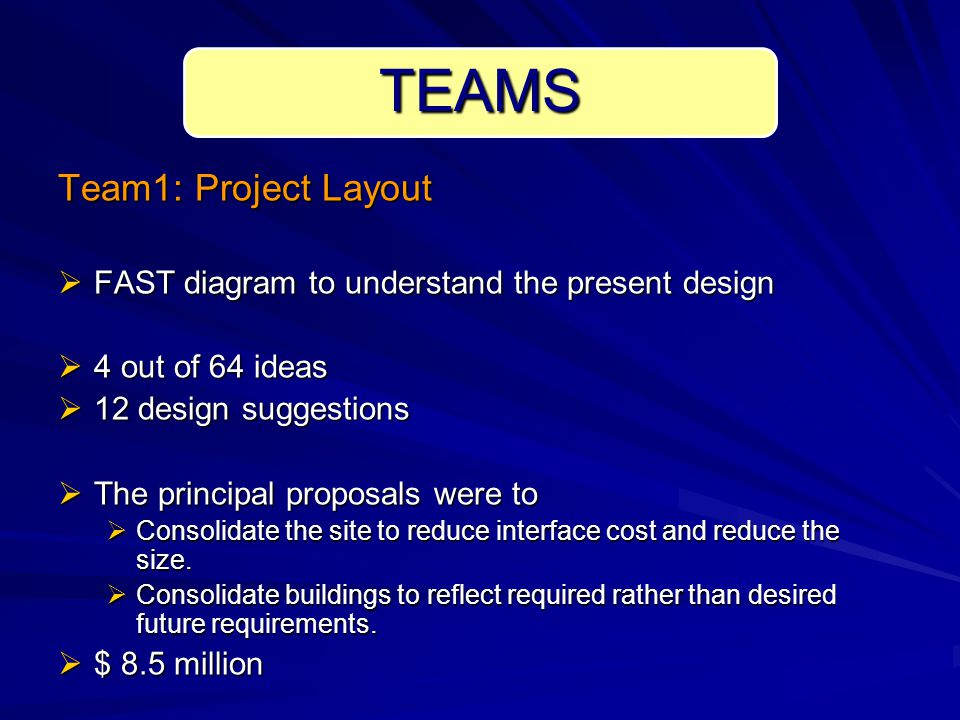 TEAMS Team1: Project Layout FAST diagram to understand the present design FAST diagram to understand the present design 4 out of 64 ideas 4 out of 64 ideas 12 design suggestions 12 design suggestions The principal proposals were to The principal proposals were to Consolidate the site to reduce interface cost and reduce the size.