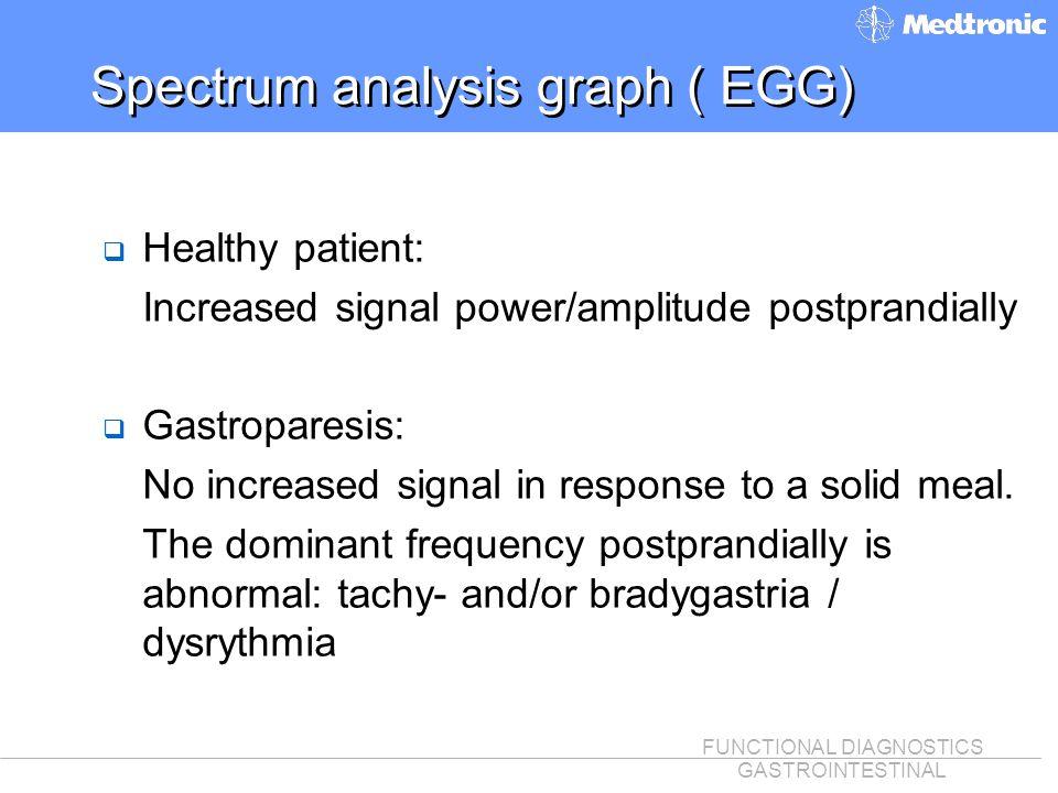 FUNCTIONAL DIAGNOSTICS GASTROINTESTINAL Spectrum analysis graph ( EGG) Healthy patient: Increased signal power/amplitude postprandially Gastroparesis: