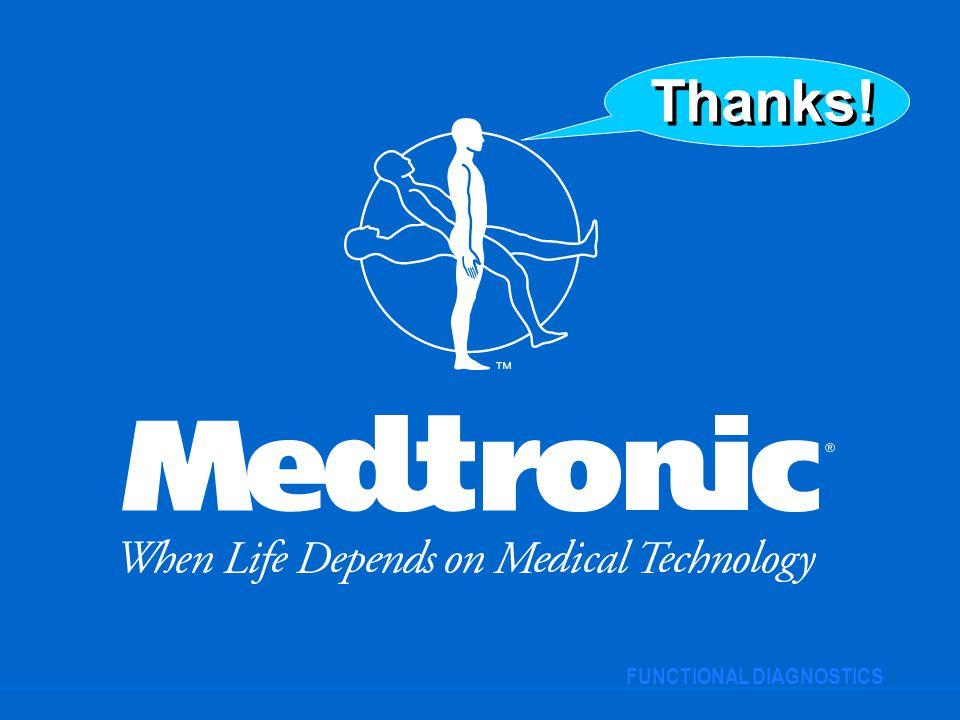 FUNCTIONAL DIAGNOSTICS GASTROINTESTINAL FUNCTIONAL DIAGNOSTICS Thanks!
