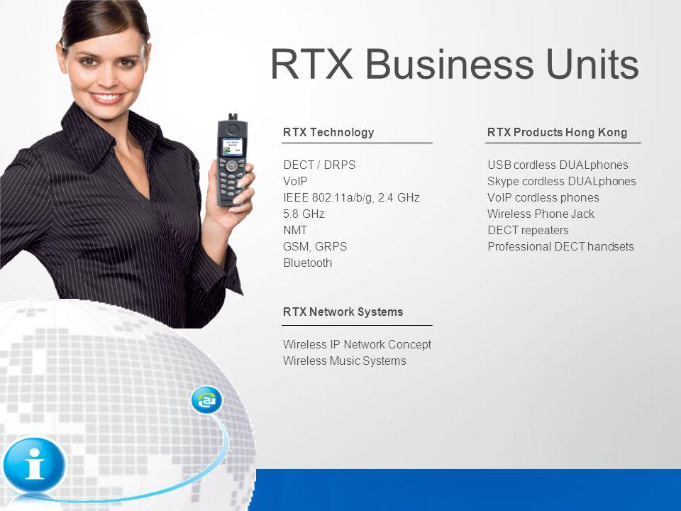 Wireless IP Network Supplied by RTX Network Systems Contact: Georg Steen Christensen networksystems@rtx.dk Strømmen 6 9400 Nørresundby Denmark www.rtx.dk