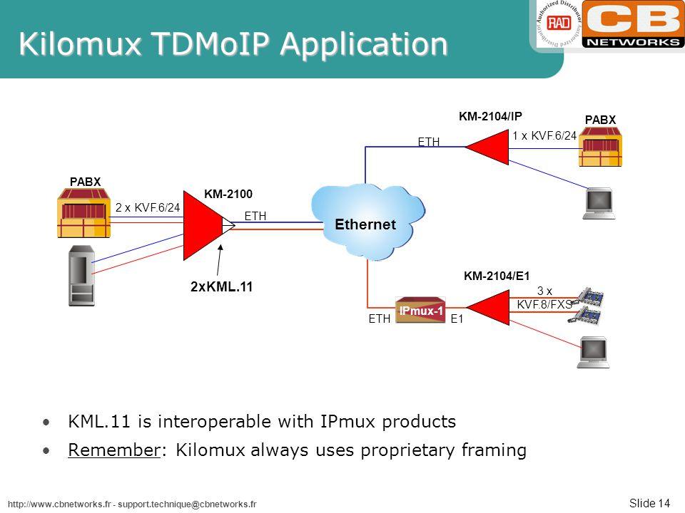 Slide 14 http://www.cbnetworks.fr - support.technique@cbnetworks.fr 2 x KVF.6/24 PABX KM-2100 Ethernet KM-2104/IP 1 x KVF.6/24 KM-2104/E1 3 x KVF.8/FX