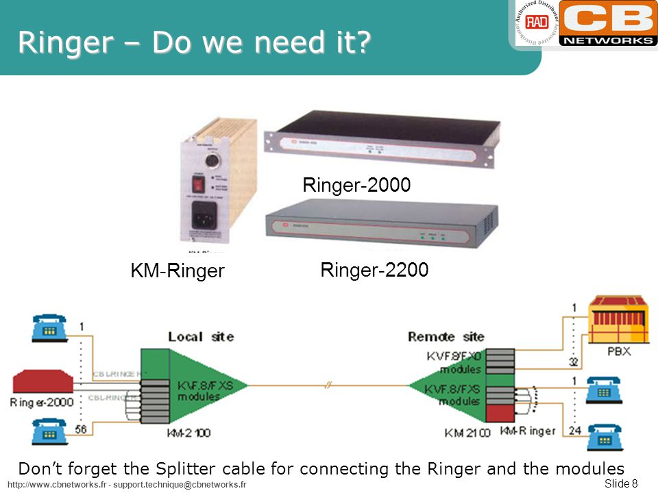 Slide 8 http://www.cbnetworks.fr - support.technique@cbnetworks.fr Ringer-2000 KM-Ringer Ringer-2200 Dont forget the Splitter cable for connecting the