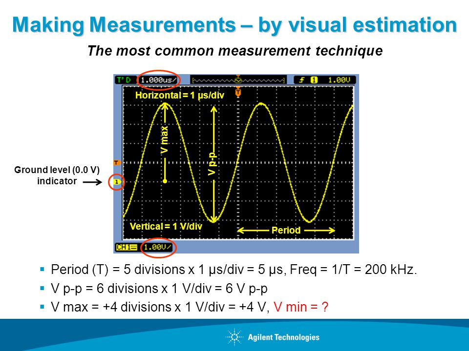 Making Measurements – by visual estimation Period (T) = 5 divisions x 1 µs/div = 5 µs, Freq = 1/T = 200 kHz.