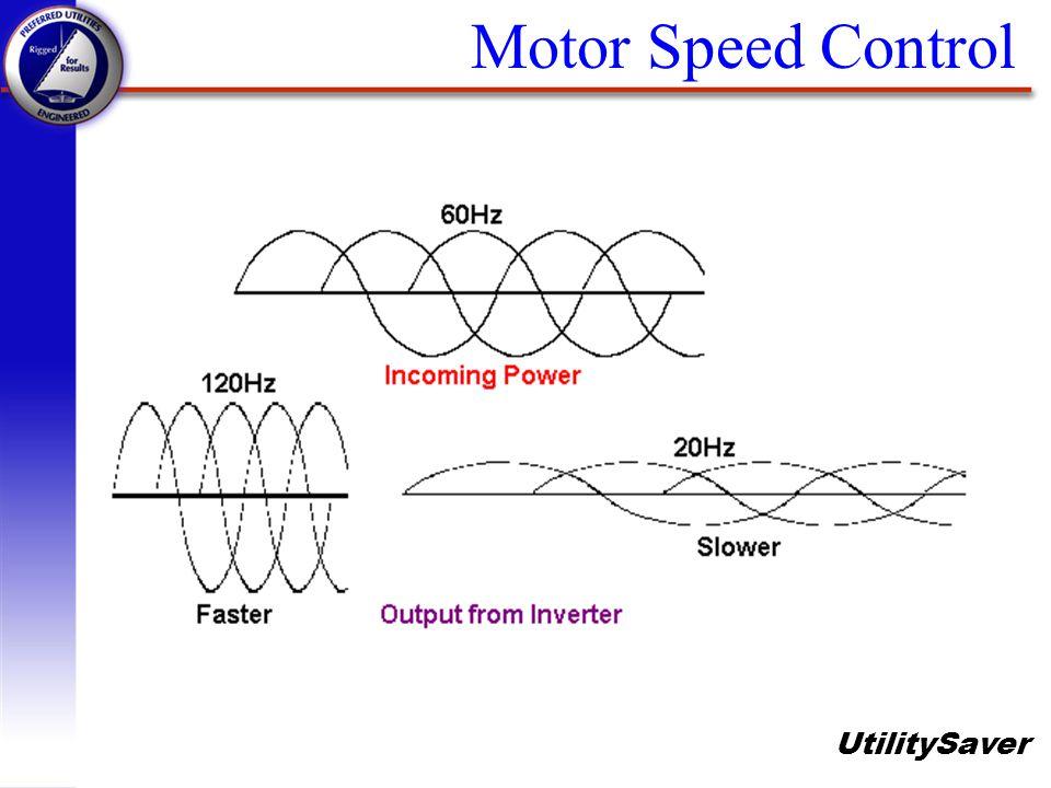 UtilitySaver Motor Speed Control