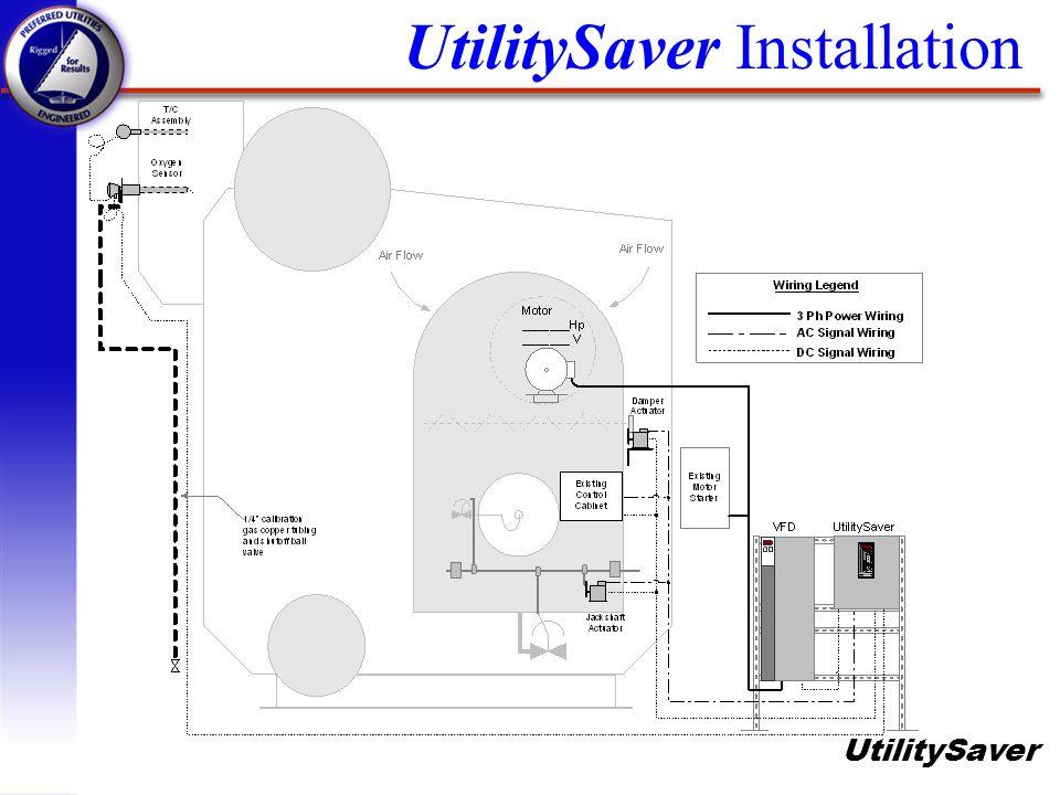UtilitySaver UtilitySaver Installation