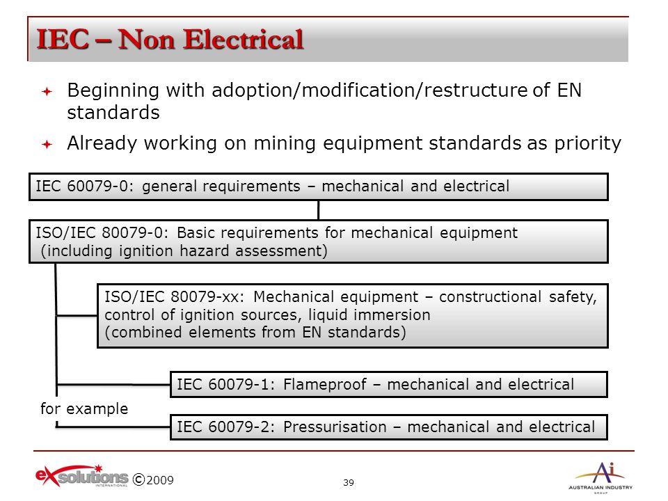© 2009 IEC – Non Electrical Beginning with adoption/modification/restructure of EN standards Already working on mining equipment standards as priority