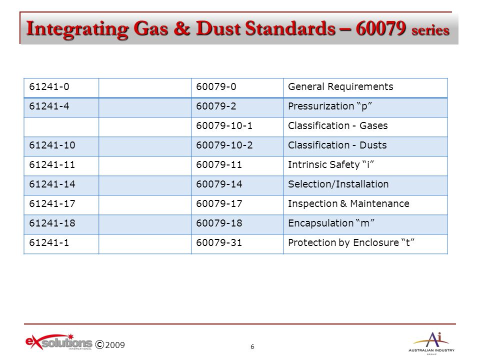 © 2009 Integrating Gas & Dust Standards – 60079 series 61241-060079-0General Requirements 61241-460079-2Pressurization p 60079-10-1Classification - Ga