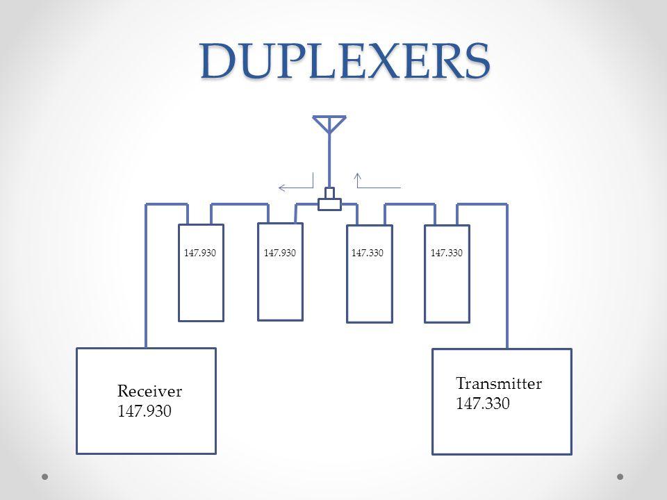 DUPLEXERS r Transmitter 147.330 Receiver 147.930 147.330 147.930