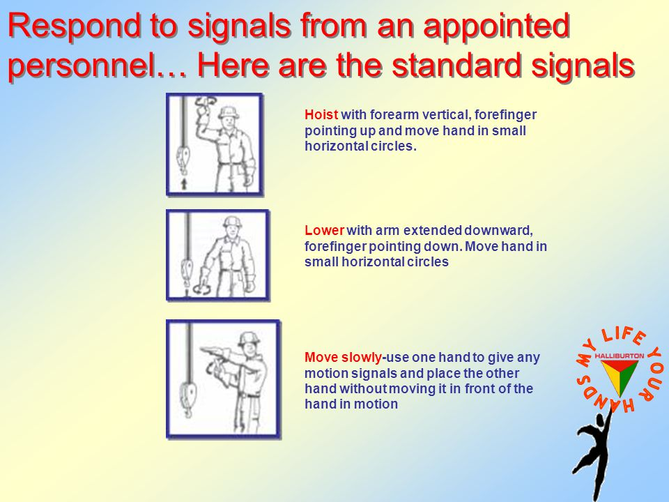 Respond to signals from an appointed personnel… Here are the standard signals Respond to signals from an appointed personnel… Here are the standard signals Hoist with forearm vertical, forefinger pointing up and move hand in small horizontal circles.