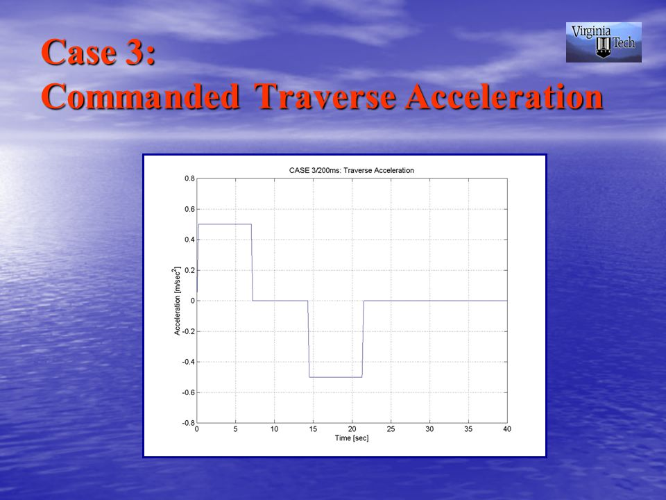 Case 3: Commanded Traverse Acceleration