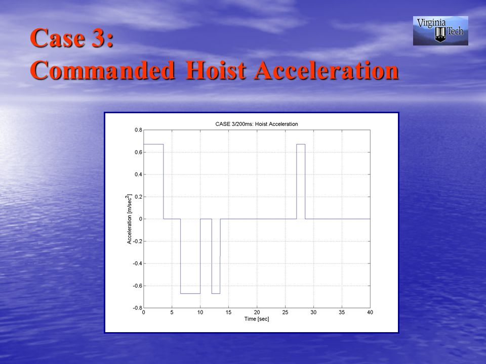 Case 3: Commanded Hoist Acceleration