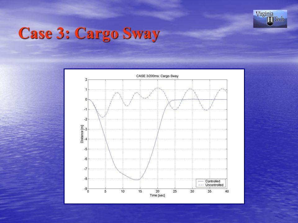 Case 3: Cargo Sway