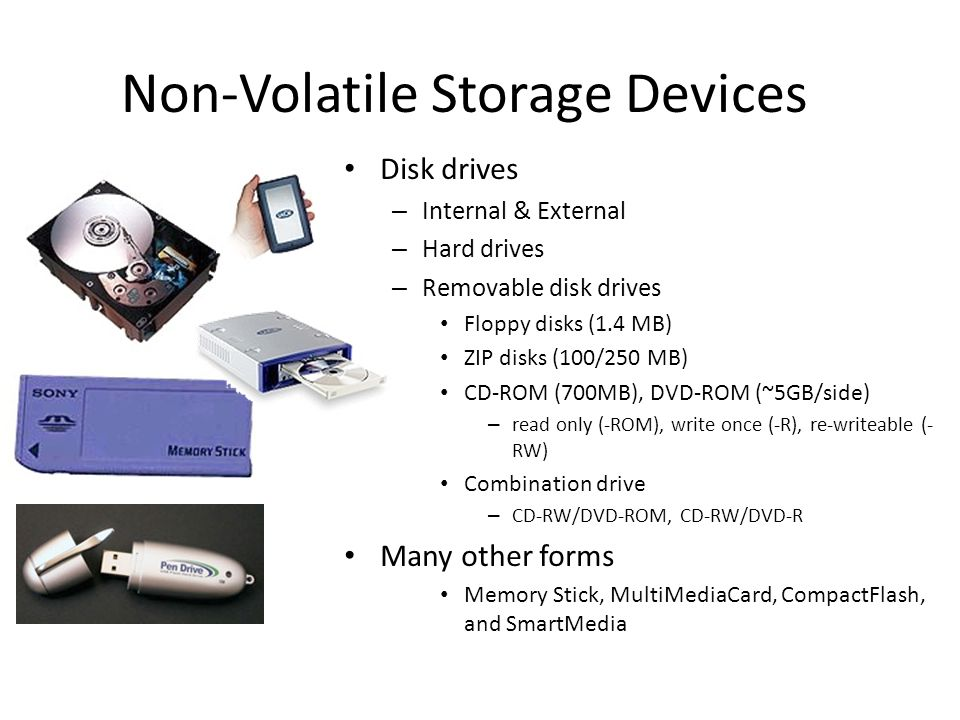 Non-Volatile Storage Devices Disk drives – Internal & External – Hard drives – Removable disk drives Floppy disks (1.4 MB) ZIP disks (100/250 MB) CD-R