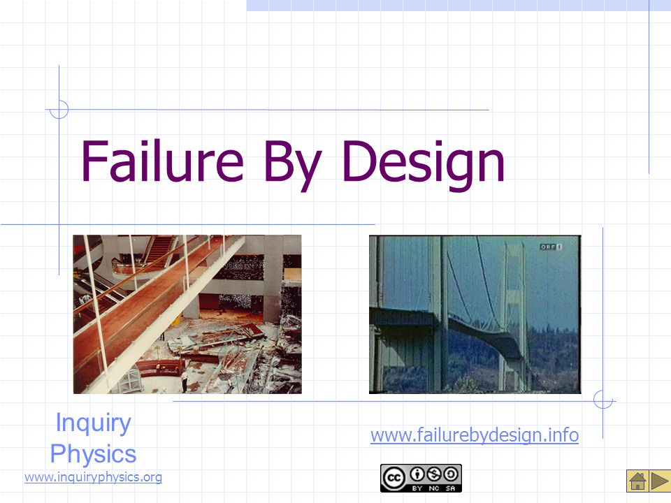 Failure By Design www.failurebydesign.info Inquiry Physics www.inquiryphysics.org