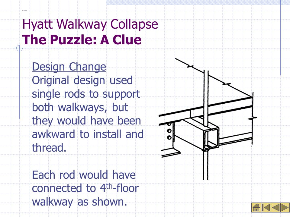 The Puzzle: A Clue Design Change Original design used single rods to support both walkways, but they would have been awkward to install and thread.