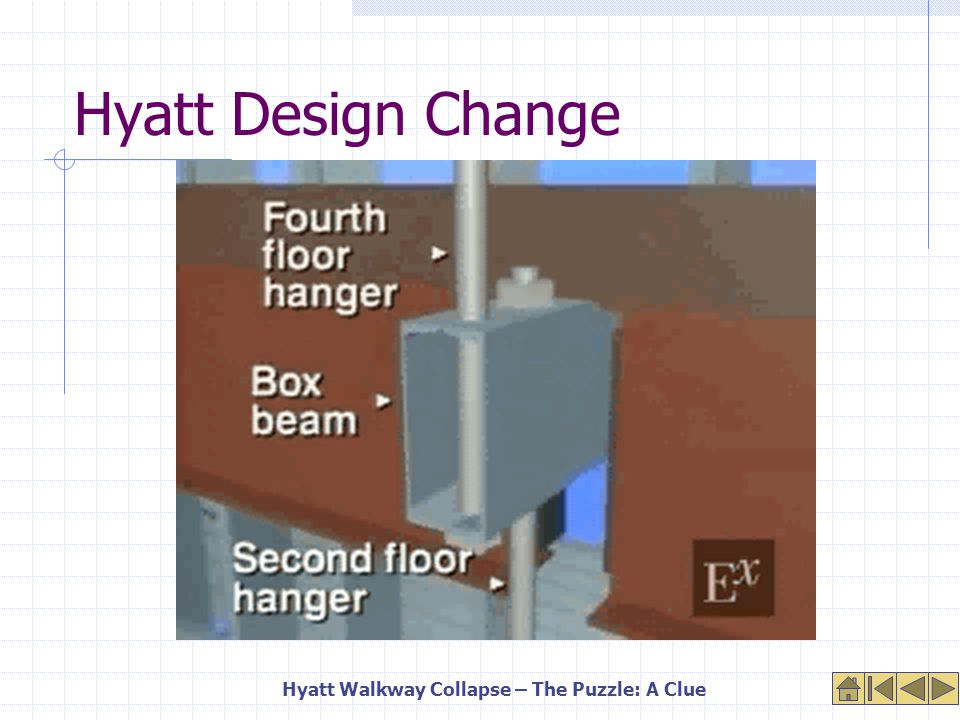 Hyatt Walkway Collapse – The Puzzle: A Clue Hyatt Design Change