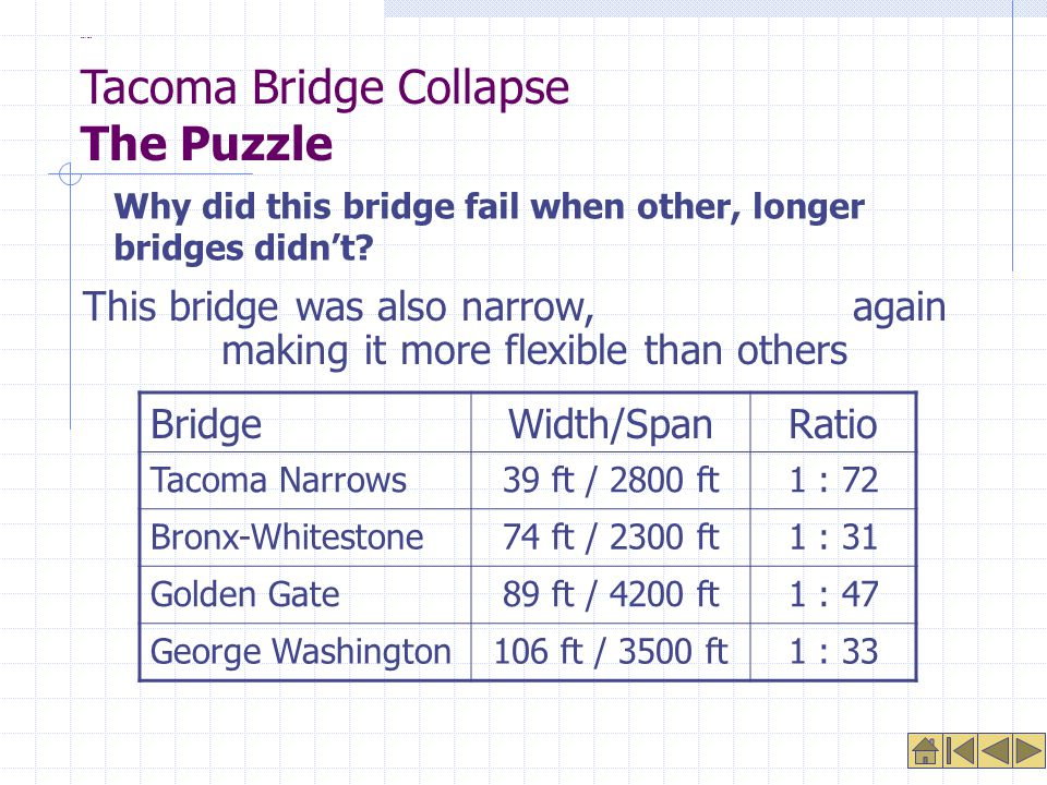 Width Ratios This bridge was also narrow, again making it more flexible than others Why did this bridge fail when other, longer bridges didnt.